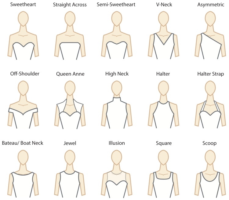 Decode the Dress_Necklines